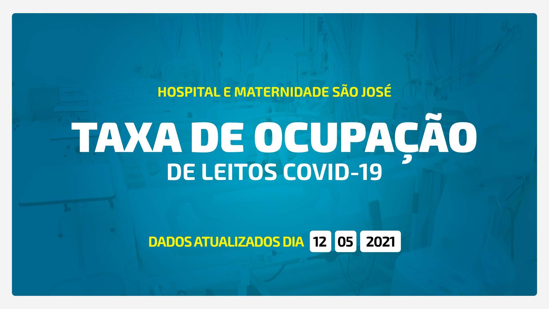 TAXA DE OCUPAÇÃO DE LEITOS DE COVID-19